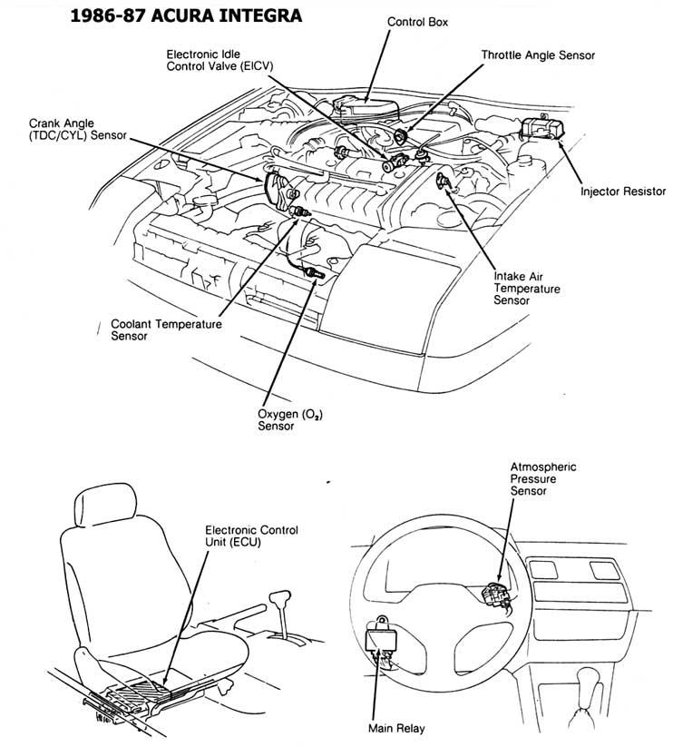 Acura 1986 93 Diagramas Esquemas Graphics Mecanica
