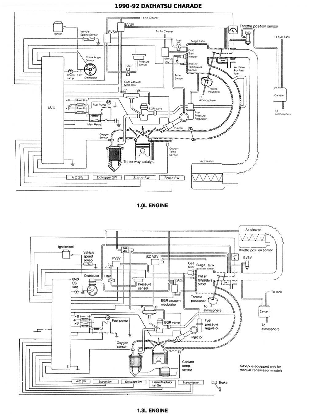 Kia Pride Engine Diagram Application Wiring Daihatsu Diagrams Charade G20 U2022 Rh Msblog Co 2008 Rio