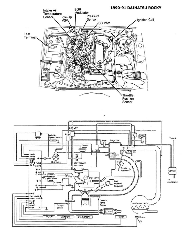 wiring diagram daihatsu rocky auto  daihatsu  auto wiring