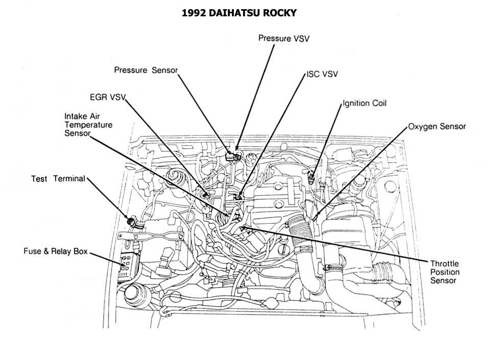 daihatsu rocky headlight wiring diagram  daihatsu  wiring