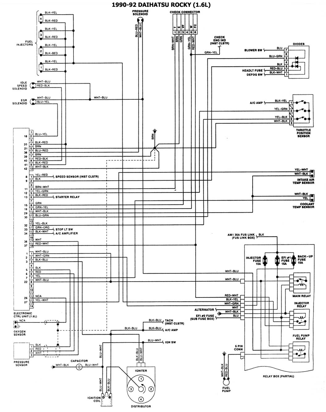 1991 Daihatsu Fuse Box Schematic Diagram