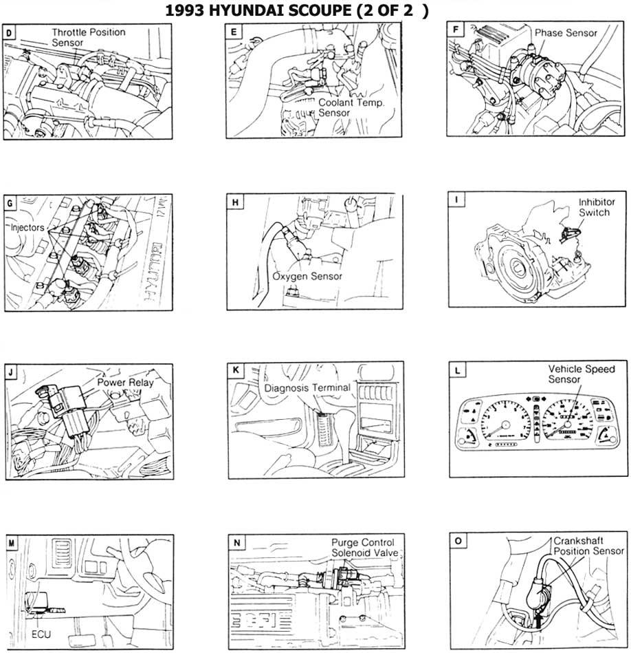 Hyundai 1986 97 Diagramas Esquemas Ubicacion De Componentes Excel 93 Fuse Box 1993 2 Comp