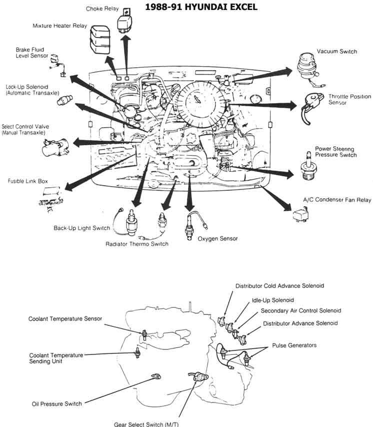 diagrama de relay