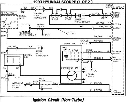 Esqhyun B on 1992 Hyundai Scoupe