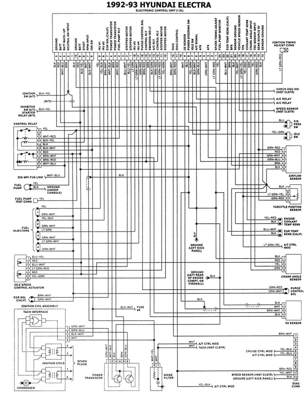 Hyundai 1986 97 Diagramas Esquemas Ubicacion De