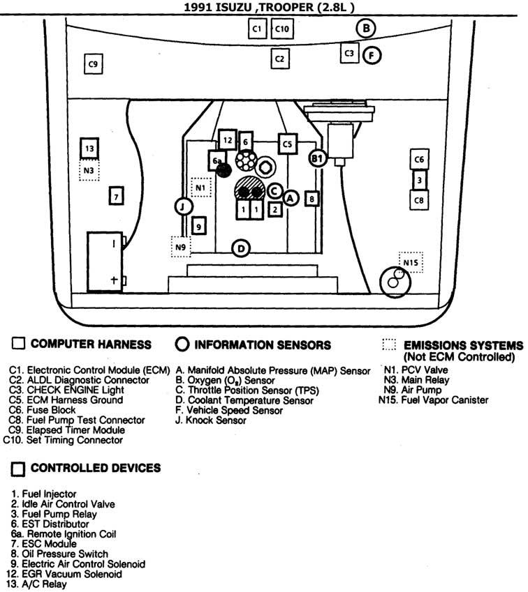 Isuzu 198693 Diagramas Esquemas Ubicacion De Componentes