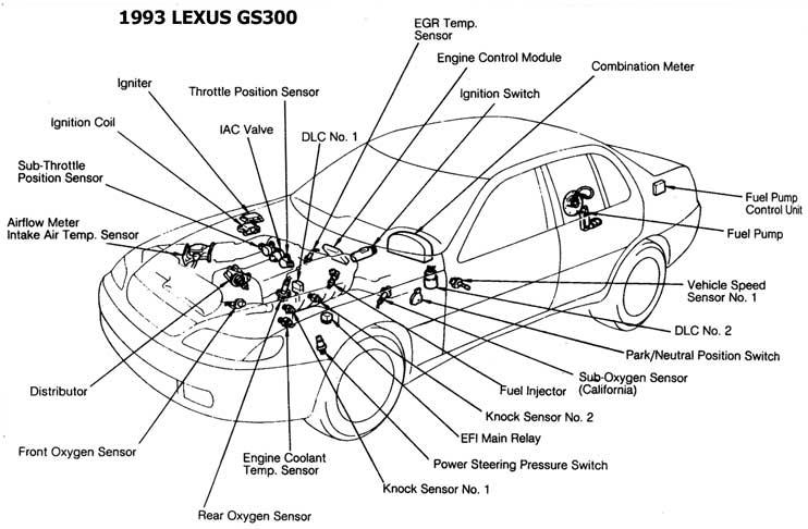 lexus 1990  93