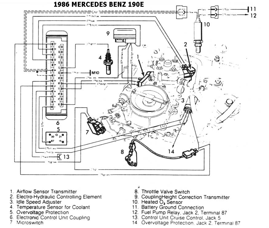 1987 mercedes 260e engine diagram 1987 mercedes 450sl