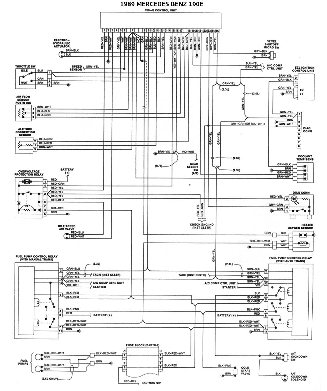 Mercedes C230 Wiring Diagrams Great Design Of Diagram 1999 E320 Fuse 2003 Stereo Auto Benz