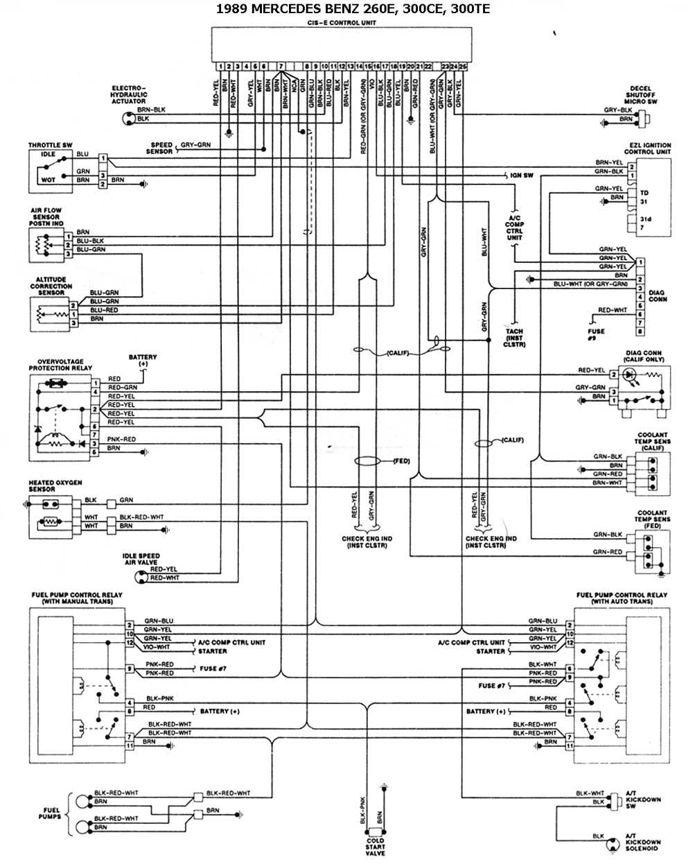 esquema electrico mercedes w126
