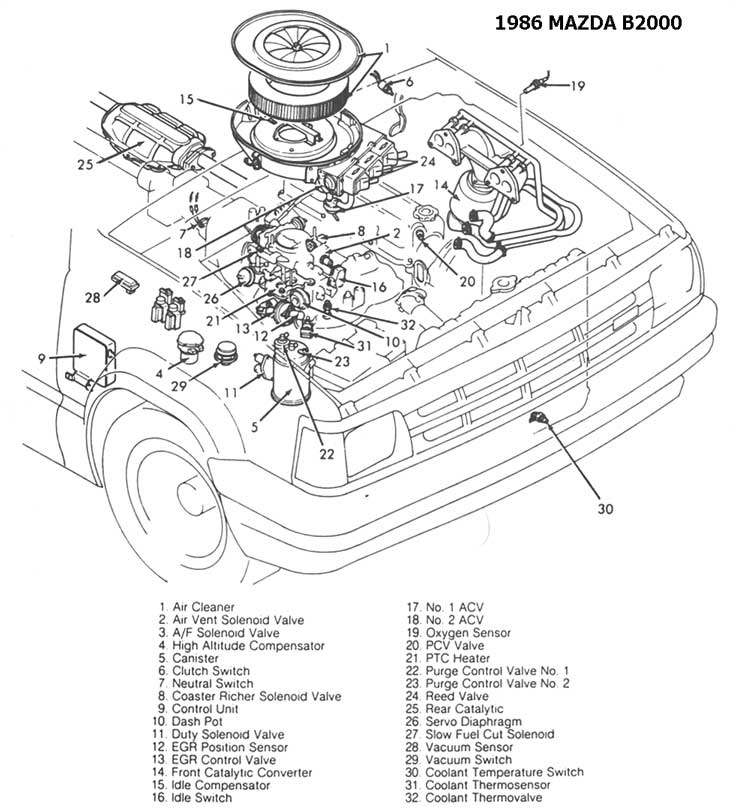 [GJFJ_338]  1989 Mazda B2200 Engine Diagram. 1989 other mazda models mazda b2200 just  bought this. 1989 mazda b2200 fuel pump relay location mazda cars. 1989  mazda b2600i b2200 pickup truck wiring diagram manual. | Mazda B2200 Engine Wiring |  | A.2002-acura-tl-radio.info. All Rights Reserved.
