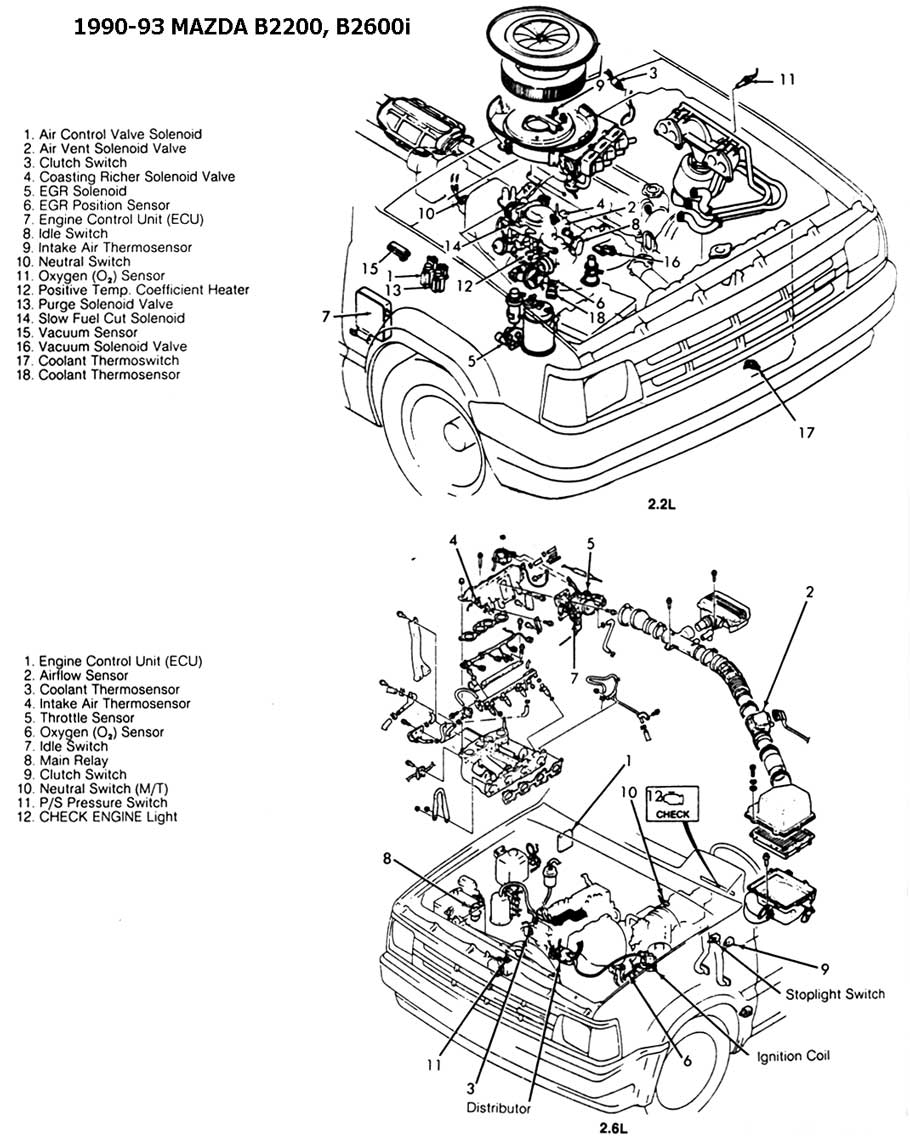 1990 Mazda B2200 Engine Diagram Wiring Diagrams 90 Toyota Pickup Ecm 93 Miata Free Image For Problems