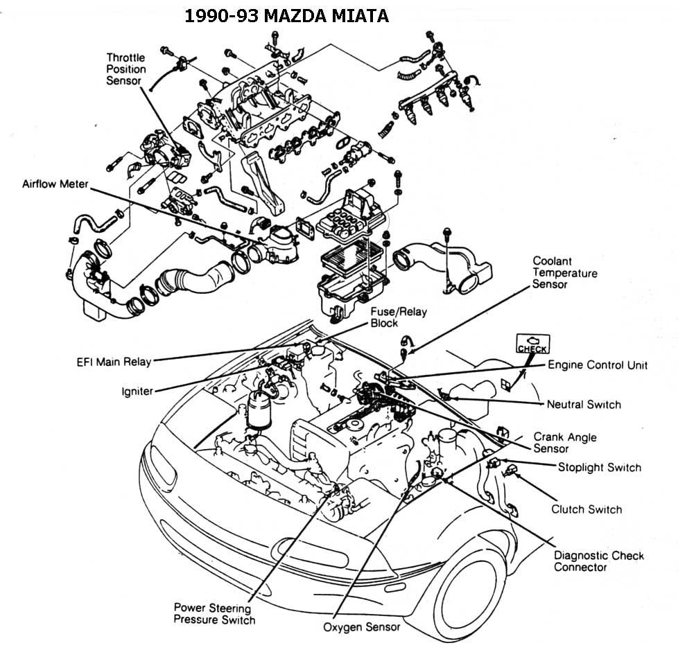 ���������� �� Mazda 626 89���� 2, 0