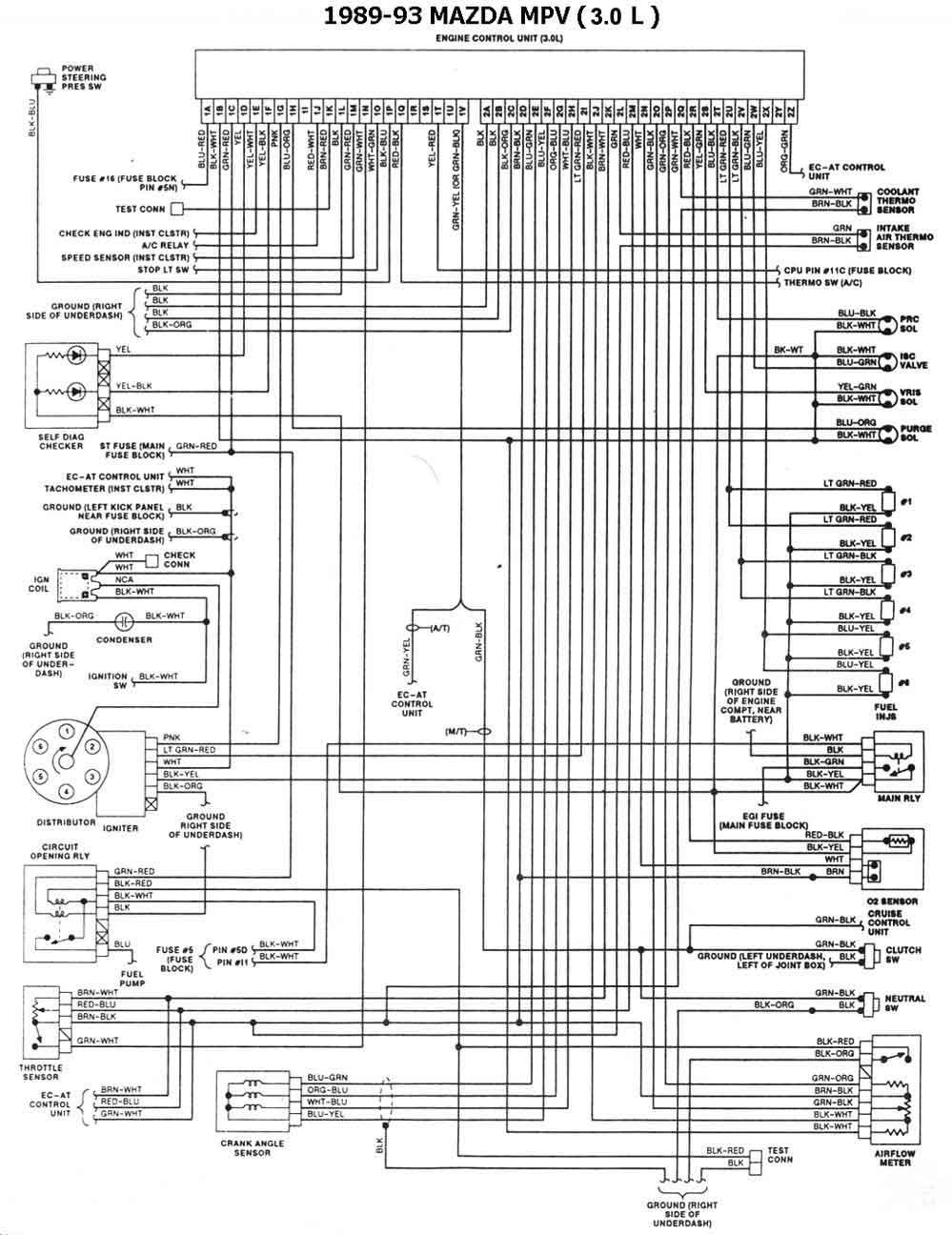 mazda xedos 6 fuse box mazda wiring diagrams