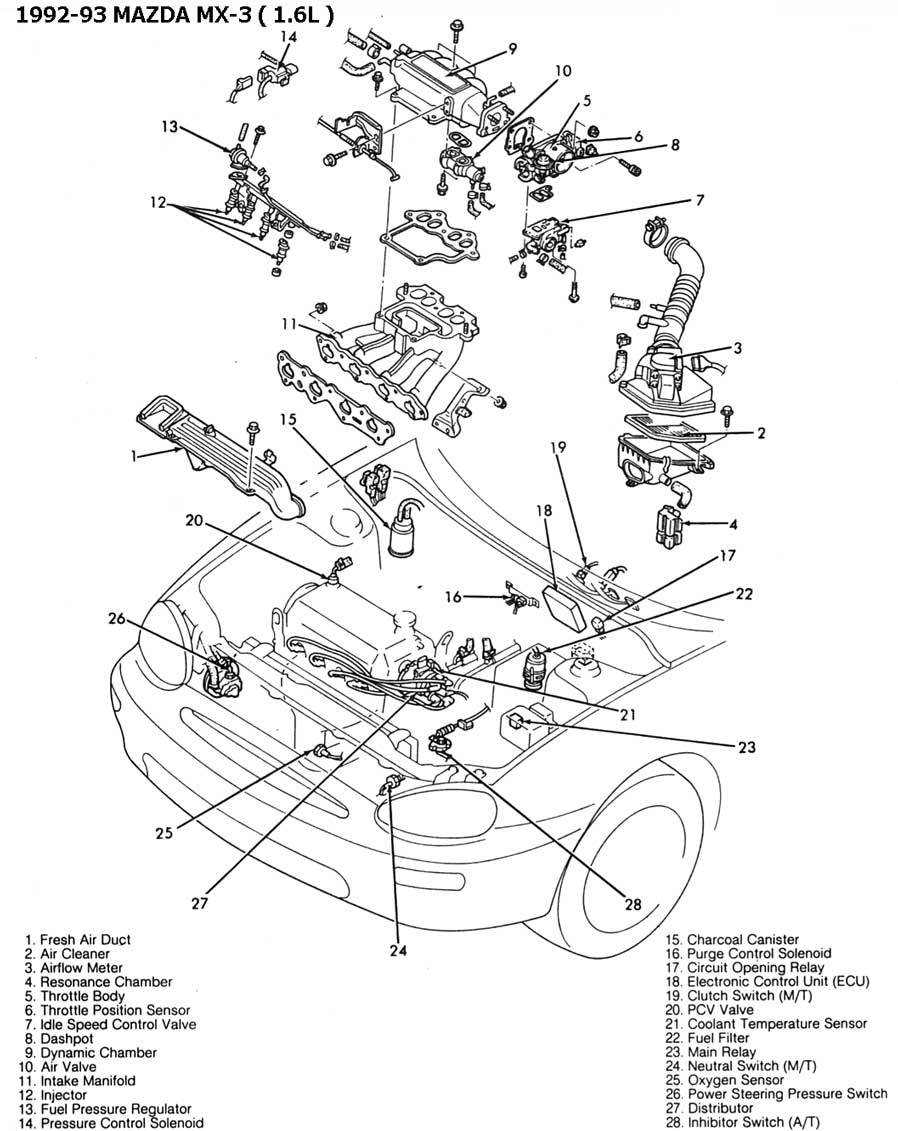 1993 Mazda 626 How To Replace Timing Chain additionally 1984 Nissan Pickup Z24 Wiring Diagram likewise Wiring Diagram Porsche 944 Radio as well 1987 Nissan 300zx Wiring Harness Diagram as well OEMCarb. on 1987 mazda b2000 diagram