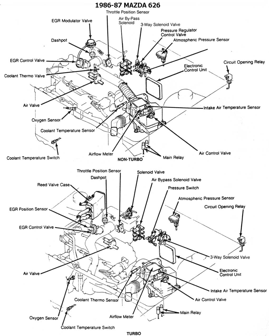 P 0996b43f80cb0f6e as well Mercury Grand Marquis Wiring Diagram likewise Volvo Penta Cooling System Diagram further 9347MAZ10 in addition Wiring Diagram For Chevy S10. on 1989 mazda protege