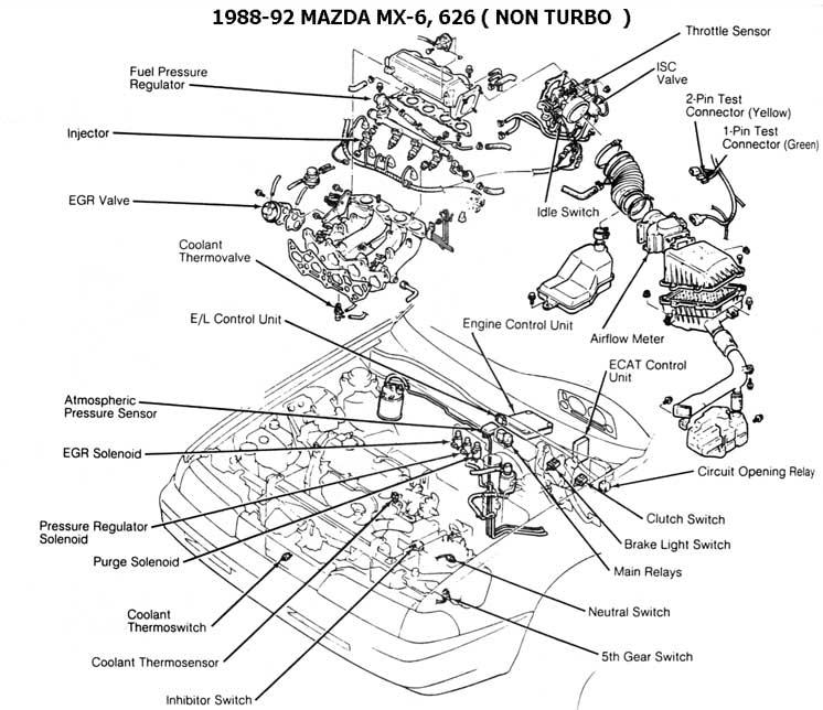 Mazda 198693