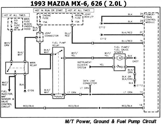 mazda 1986  93