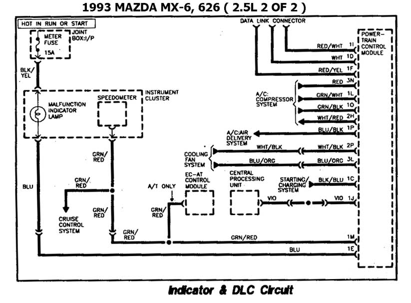 Mazda 1986 93 Diagramas Esquemas Ubic De Comp