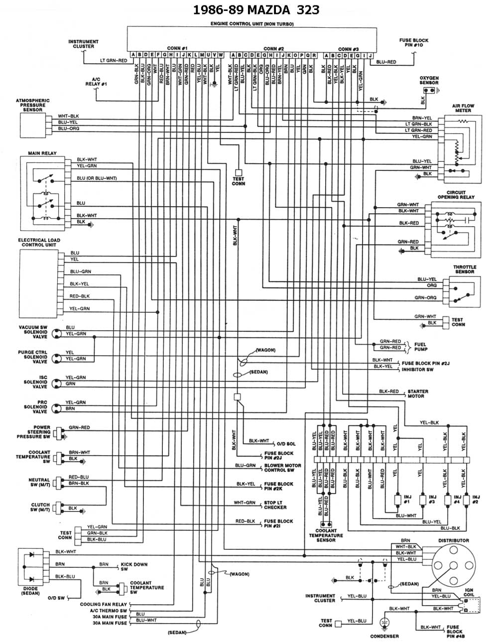 Alternator wiring diagram mitsubishi pajero