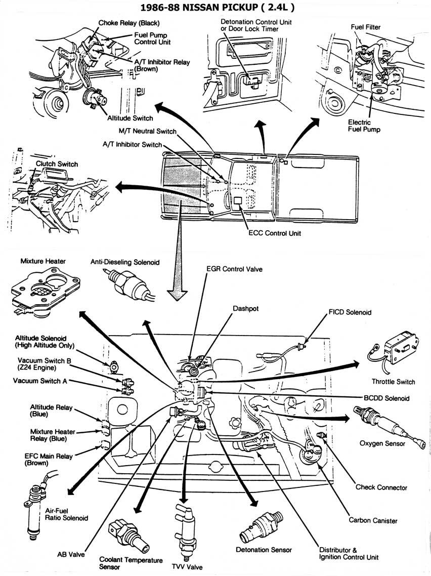 Manual De Partes Nissan D21 Harness Fits Compatible Remote Start Installation Nis2 Ebay 10