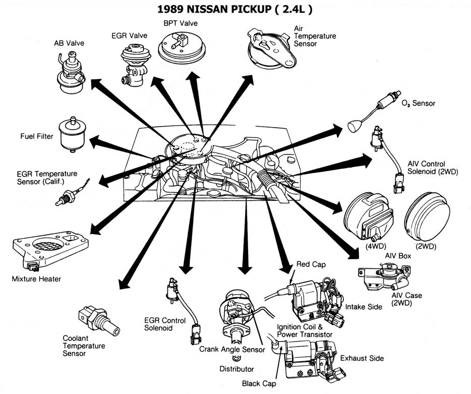 Esqnis on 1992 Nissan Pickup Wiring Diagram