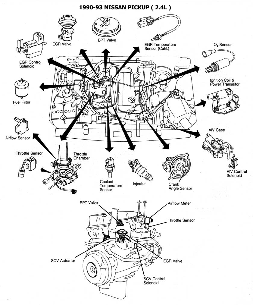 1081715 Ecm Engine  puter Help furthermore 145792 Termostato De Nissan Quest 93 furthermore RepairGuideContent in addition Diagrams also Discussion T18040 ds556492. on 97 nissan pickup wiring diagram