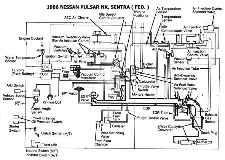 nissan ga16de engine diagram circuit diagram maker