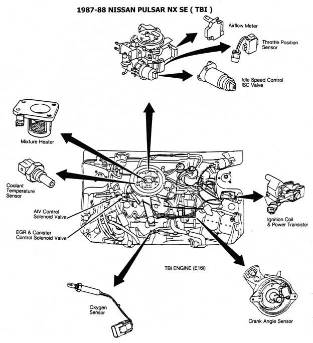 nissan 1986 93 diagramas esquemas ubicacion de componentes mecanica automotriz. Black Bedroom Furniture Sets. Home Design Ideas
