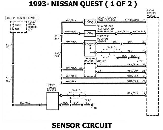 NISSAN 1986/93 | DIAGRAMAS ESQUEMAS | UBICACION DE ...