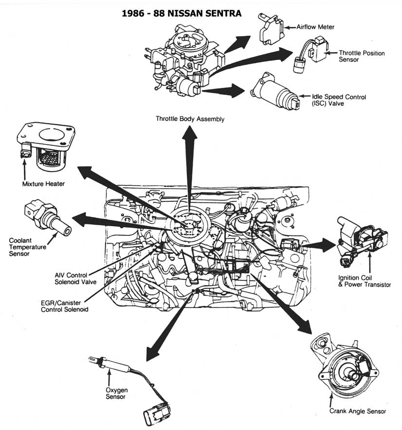 Nissan Murano Under Hood Fuse Box in addition Nissan Sentra Gxe 2001 Wiring Diagram further Spark Plug Rubber Boots Further 2005 Nissan Altima Fuse Box Diagram likewise Nissan Trailer Wiring Diagram 2005 furthermore 2001 Nissan Frontier Starter Wiring Diagram. on 2001 nissan frontier engine partment diagram