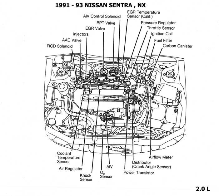 diagrama carburador nissan sentra
