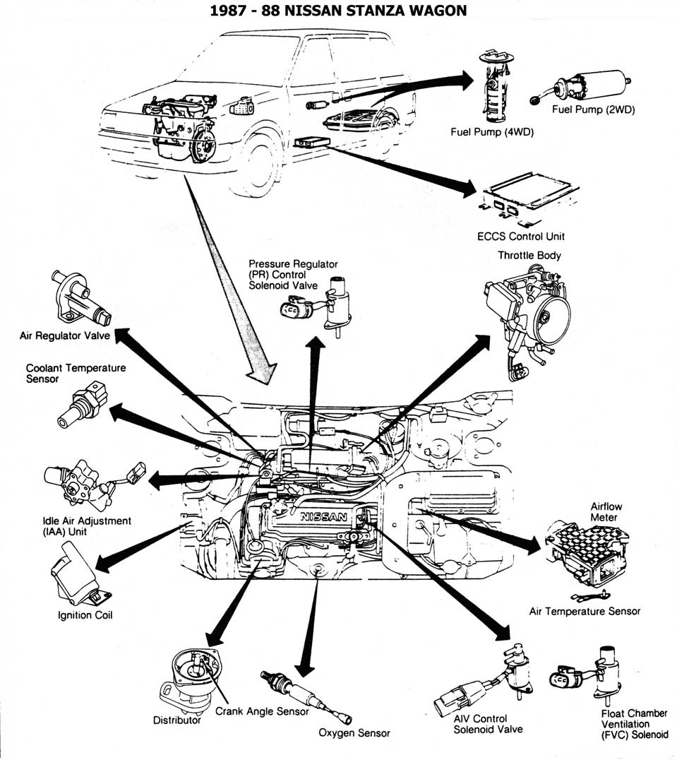wiring diagram for 1988 nissan 300zx  nissan  auto wiring