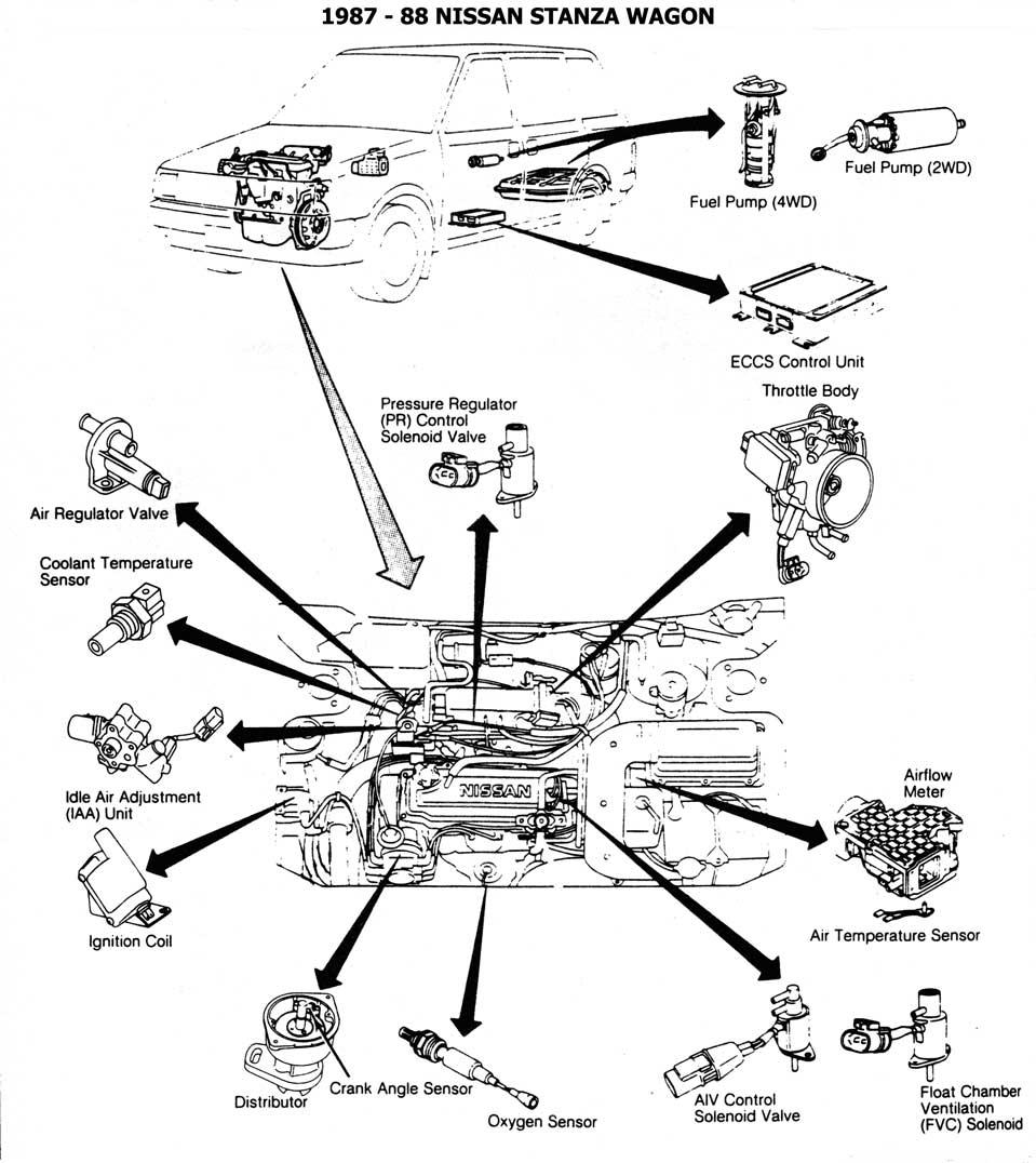 1988 nissan 300zx fuel pump relay location  1988  get free