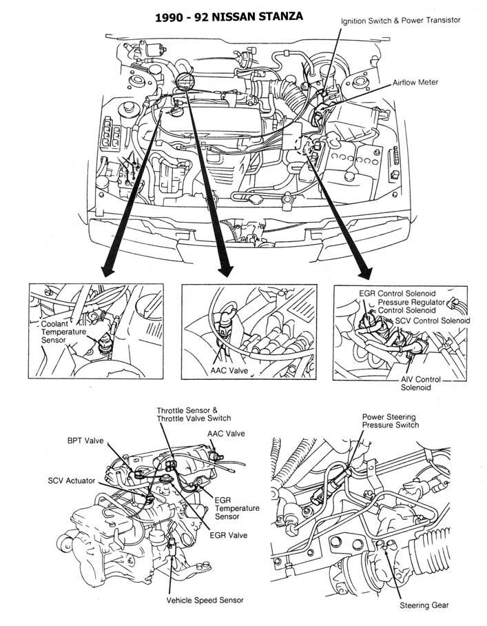 Nissan 200sx S12
