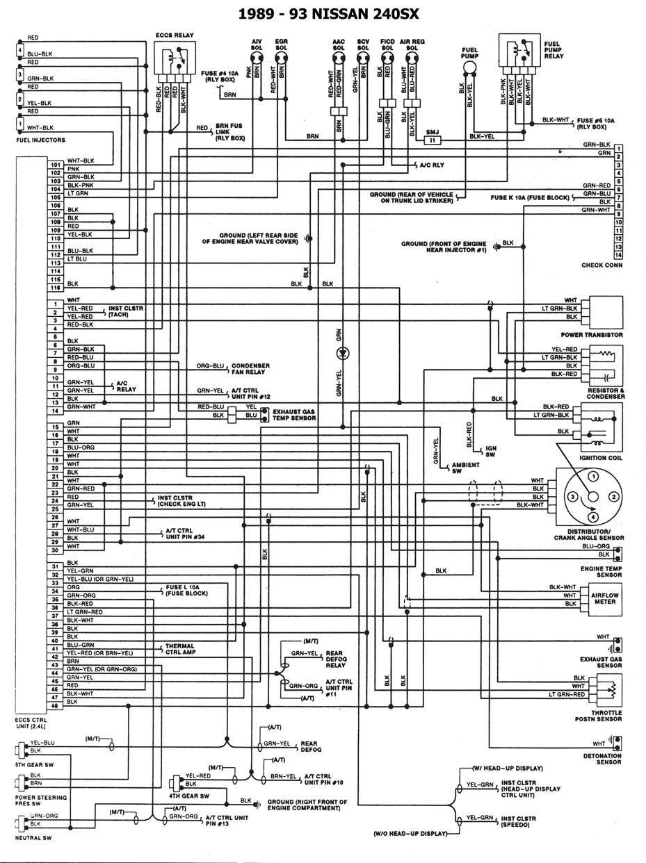 2002 Subaru Impreza Fuse Box Diagram Not Lossing Wiring 97 Legacy Ignition Relay Location On A 1998 Honda Civic Wrx 2012 Fuses