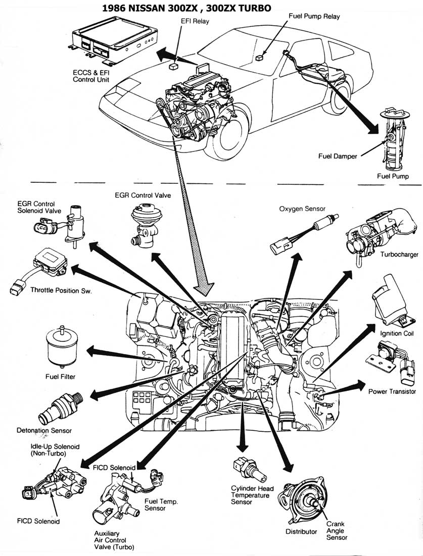 300zx wiring diagram 300zx discover your wiring diagram collections 1991 ford tempo fuel system diagram