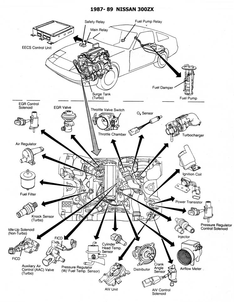 86 Nissan Pickup Fuel Diagram