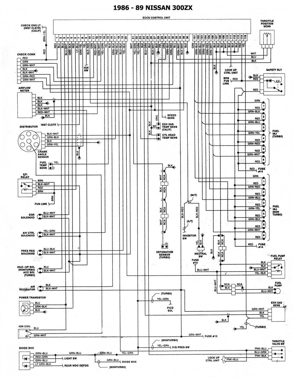 89 Nissan 300zx Diagram Daily Update Wiring 1987 Get Free Image About