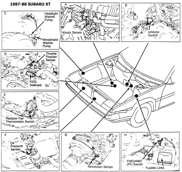 1990 subaru loyale engine diagram