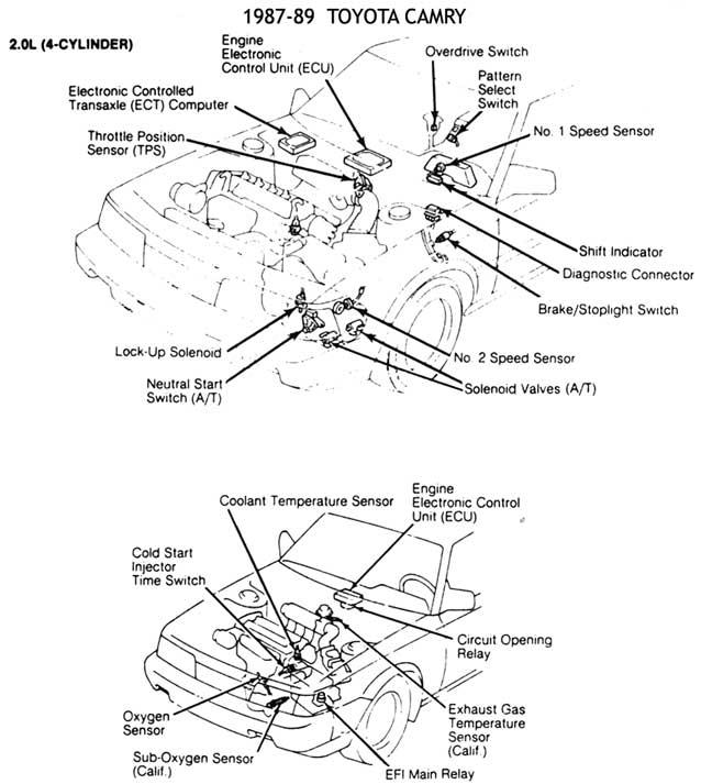 Toyota 1986 93 Diagramas Esquemas Ubic De Comp