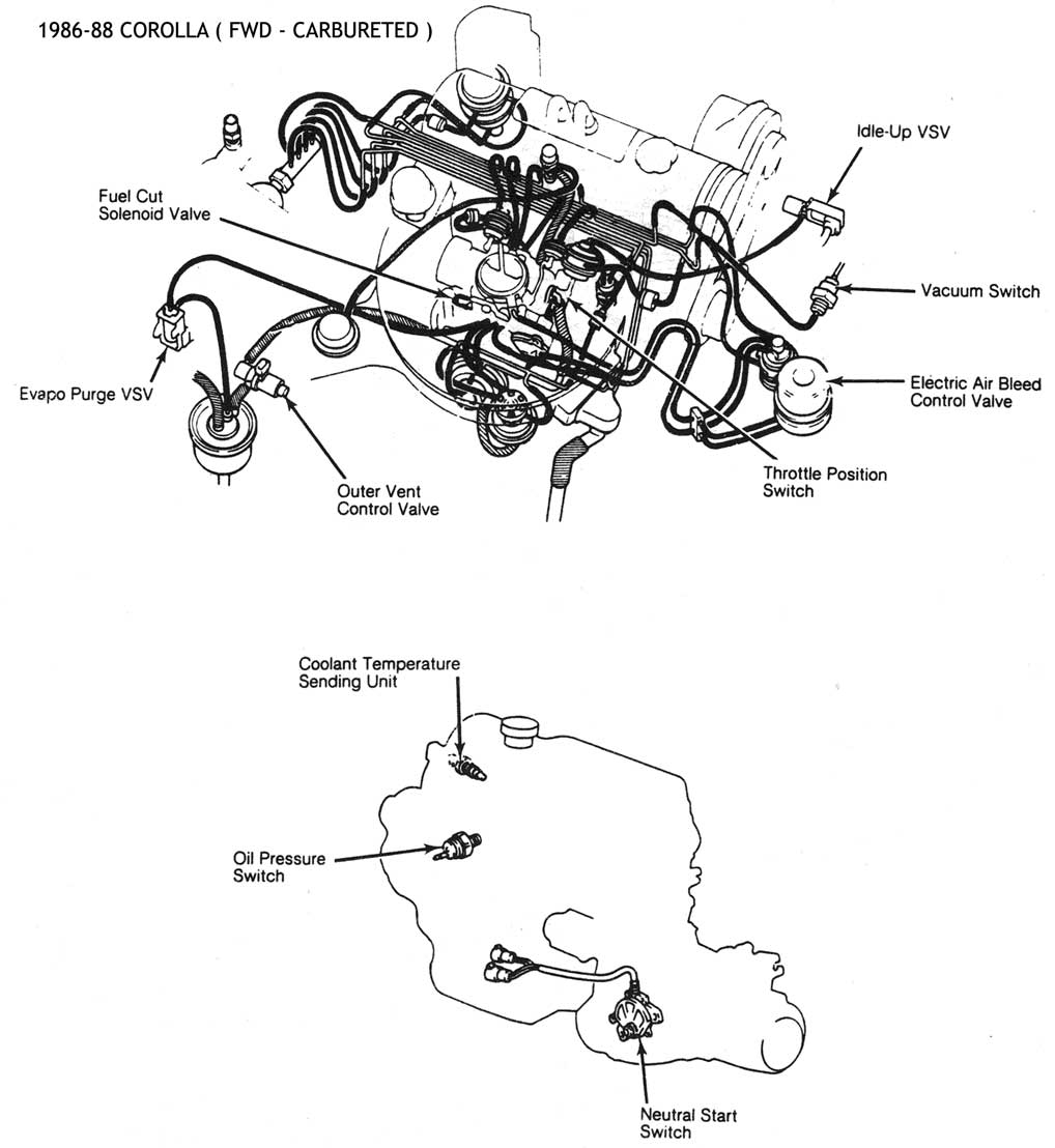 Esqtoy on 1988 Toyota 22re Vacuum Diagram