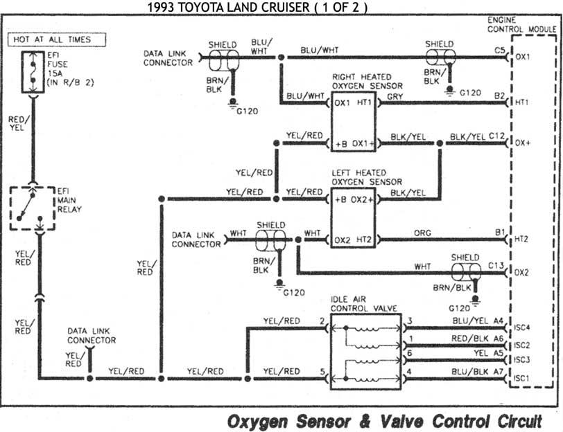 1993 sensor de oxigeno