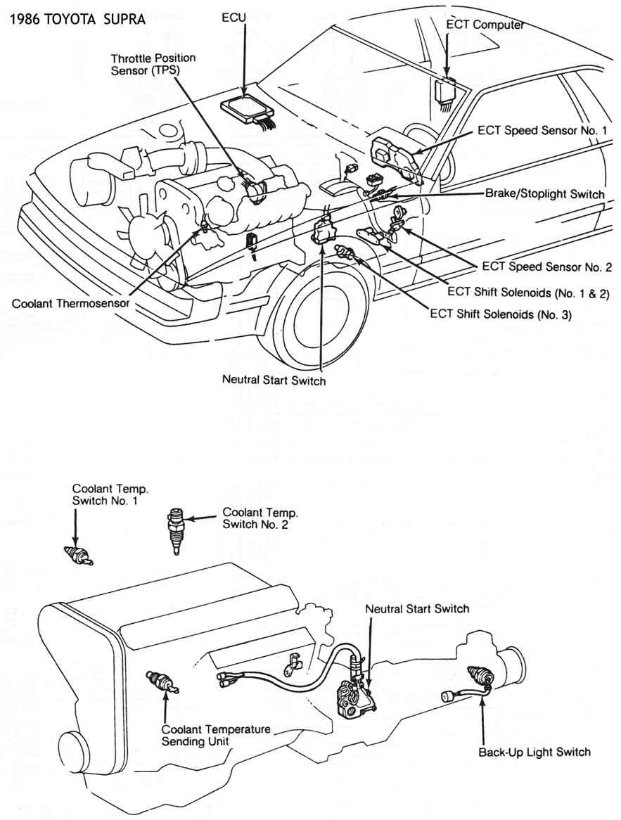 toyota 1986 93 diagramas esquemas ubicacion de ponents Toyota Supra 1986 supra ubic de p