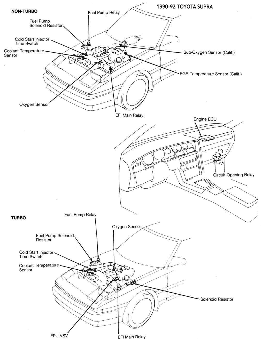 toyota 1986 93 diagramas esquemas ubicacion de ponents Paul Walker's Supra 1990 92 supra