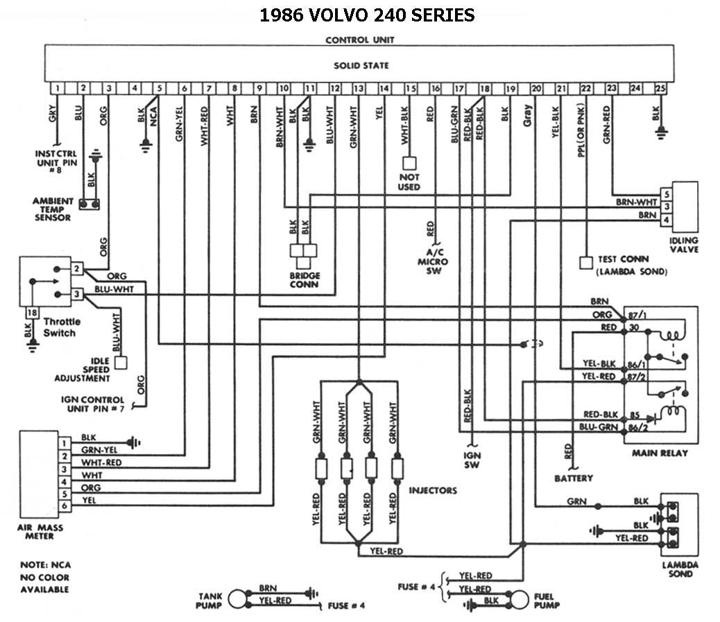 ESQUEMAS Y COMPONENTES 1986/93