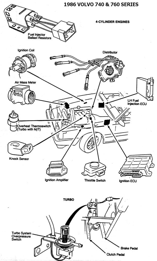 Volvo 198693