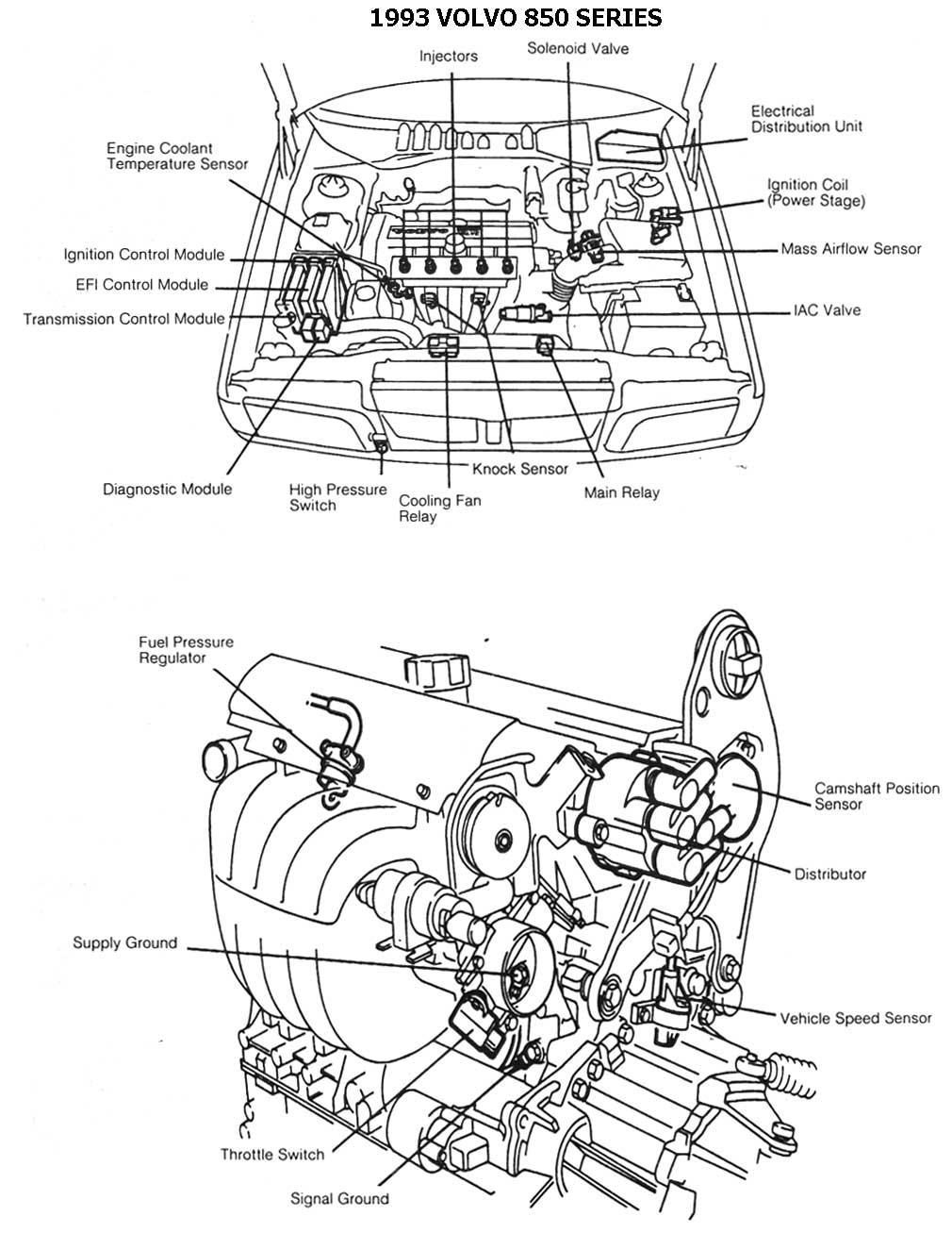 Volvo 1986 93 Diagramas Esquemas Ubicacion De Components 850 Camshaft Sensor 1993 Cec Ubic Comp