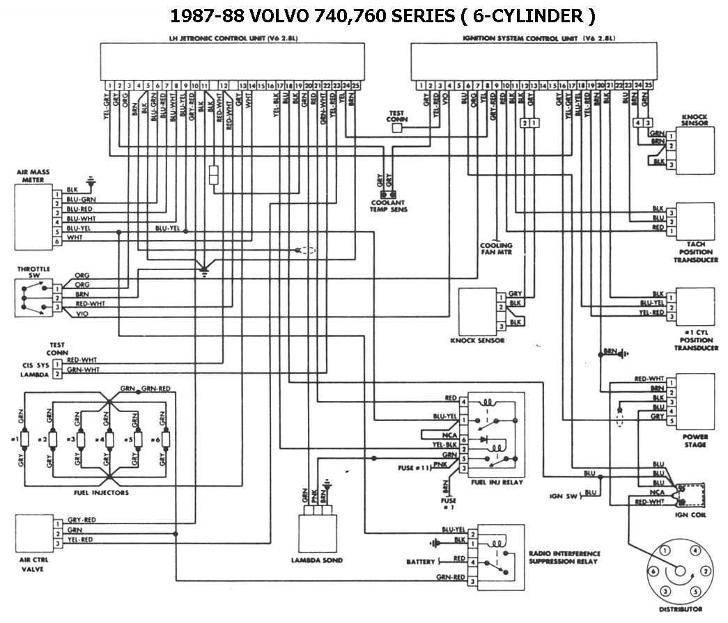 Esqvol on Peterbilt 379 Wiring Diagram