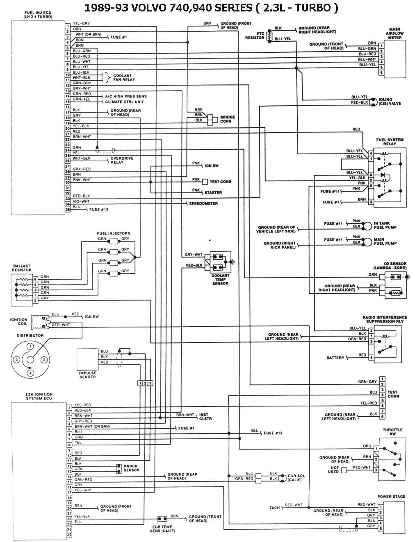 install diagramas electricos de camiones volvo